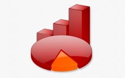 Moins d'auto-entreprises en septembre 2013 par rapport à 2012